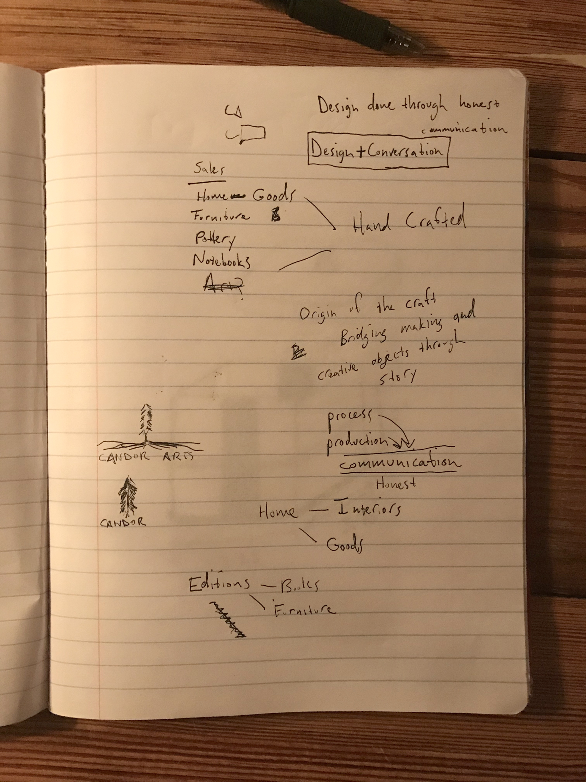 First notes on Candor Arts in July 2015, Los Angeles.