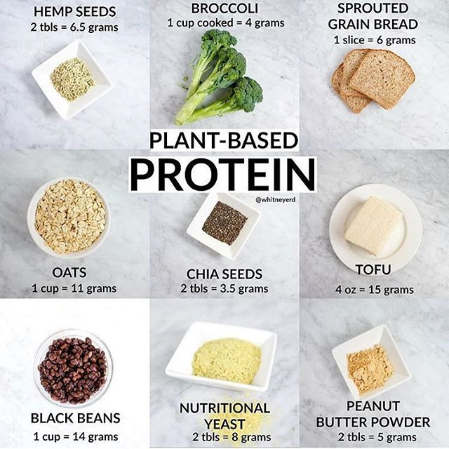Protein - not just in meat! @whitneyerd