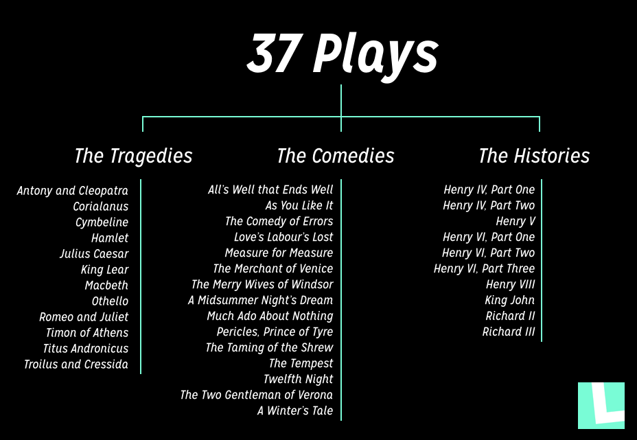 37 Plays.png