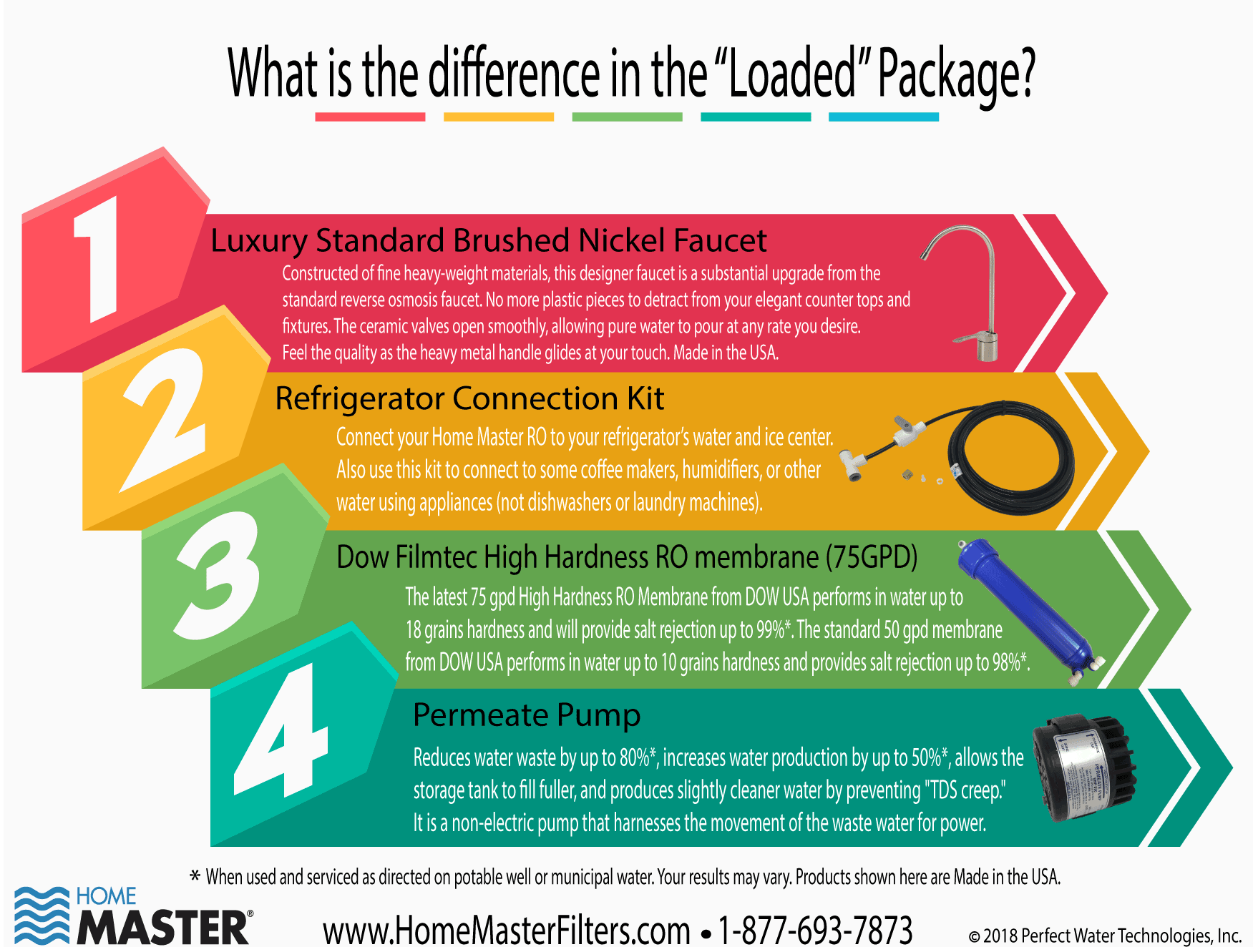 HM Loaded Package - OFFICIAL.png