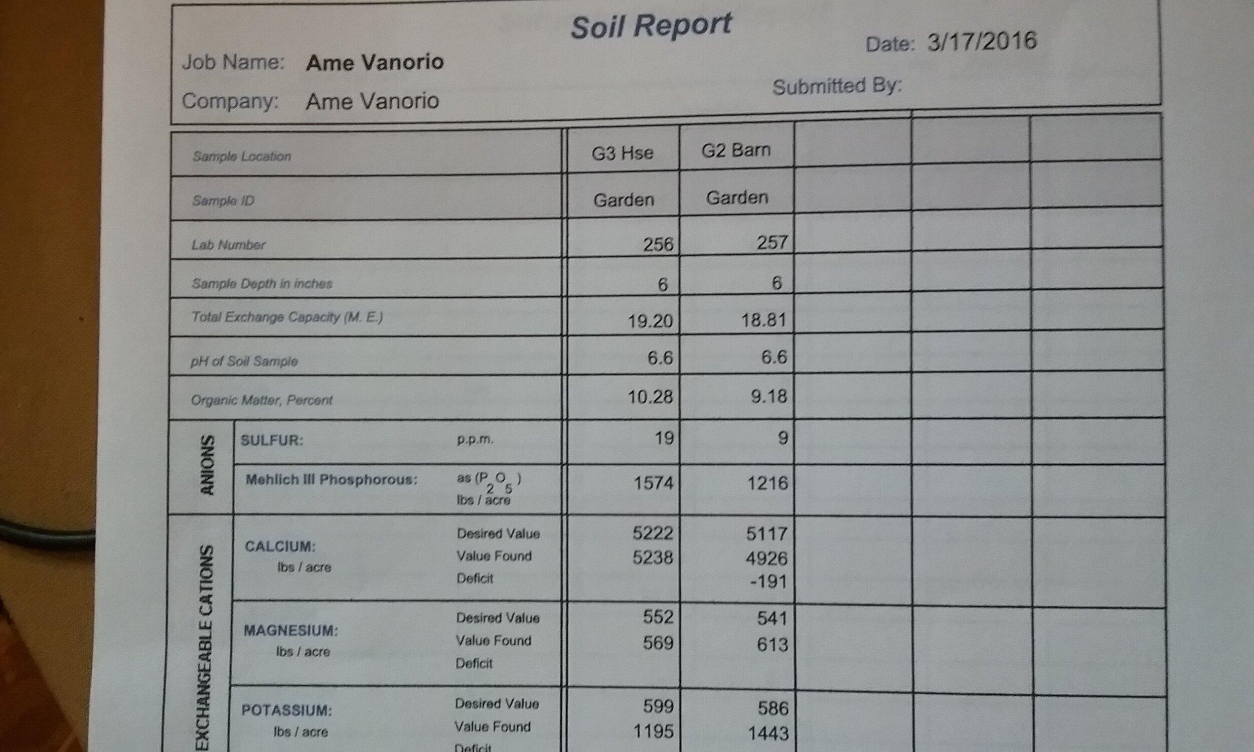 soil test example.jpg