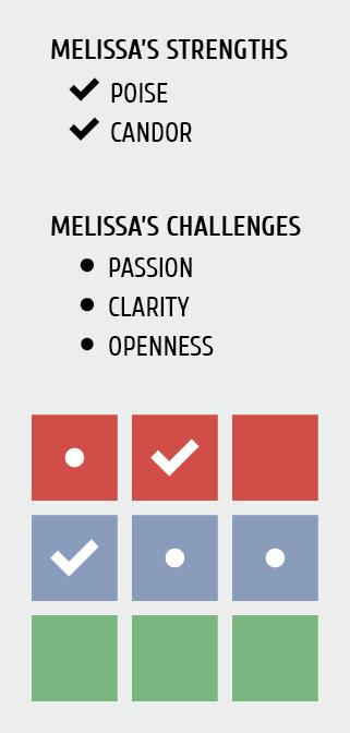 MELISSA STRENGTHS.png