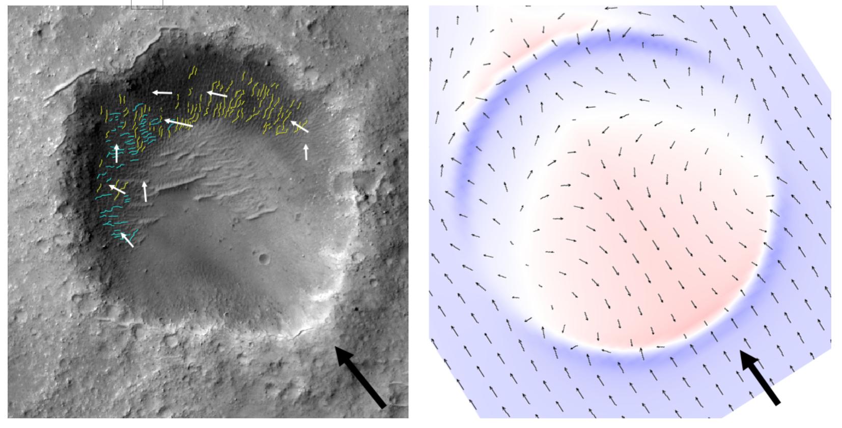 Wind flow model vs. Mars reality