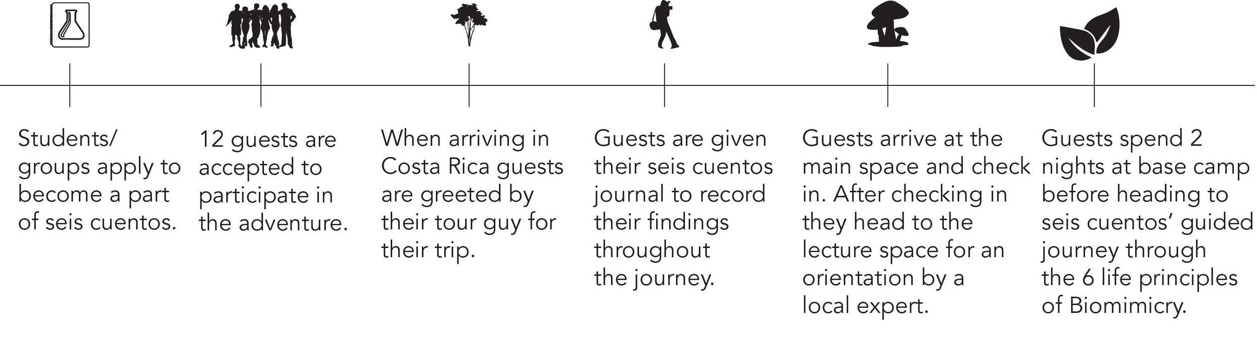 Costa_Rica_Journey.jpg