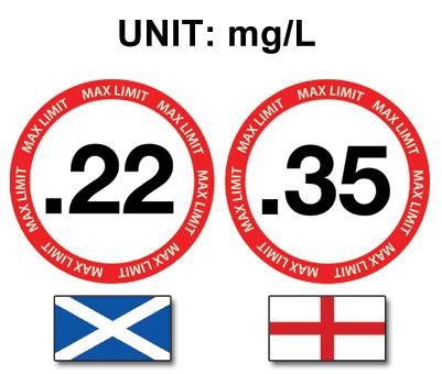 limit-milligram-litre (1).png