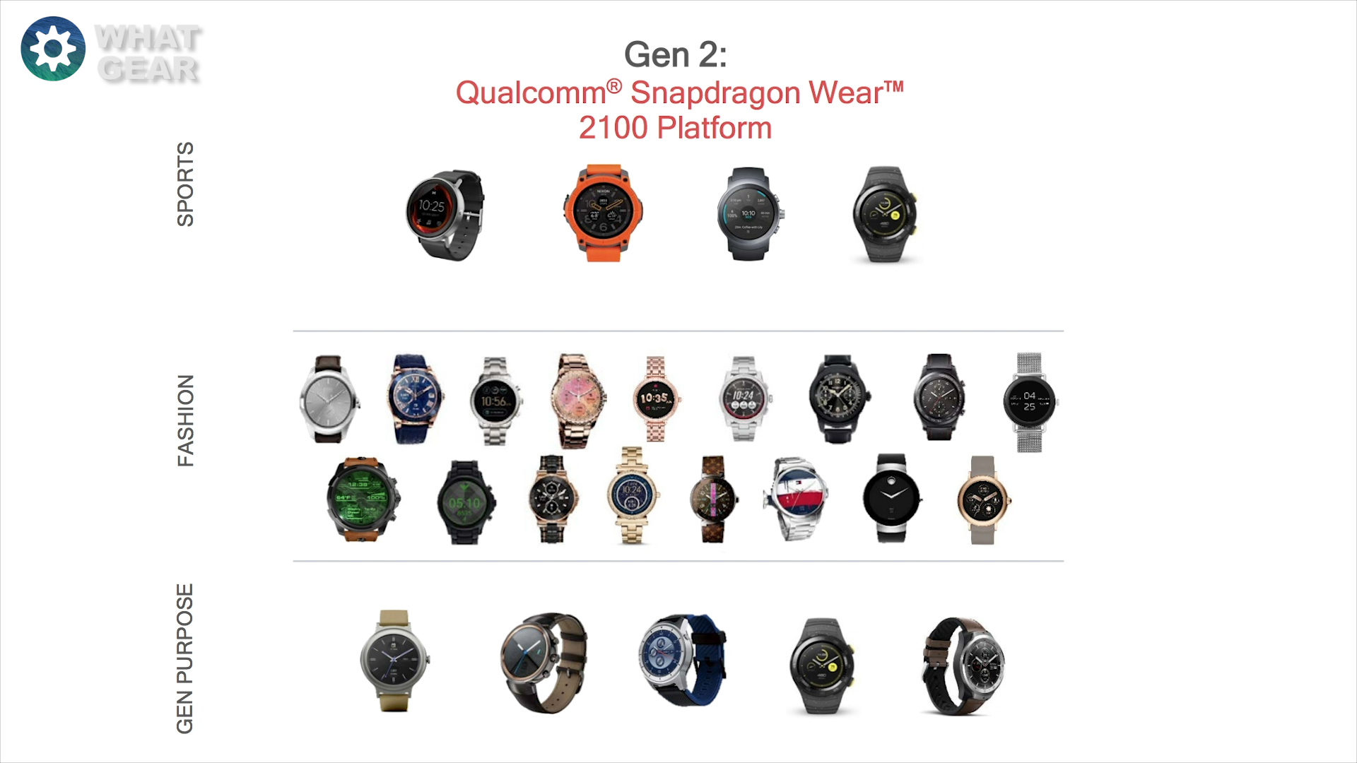 snapdragon wear 2100.jpg