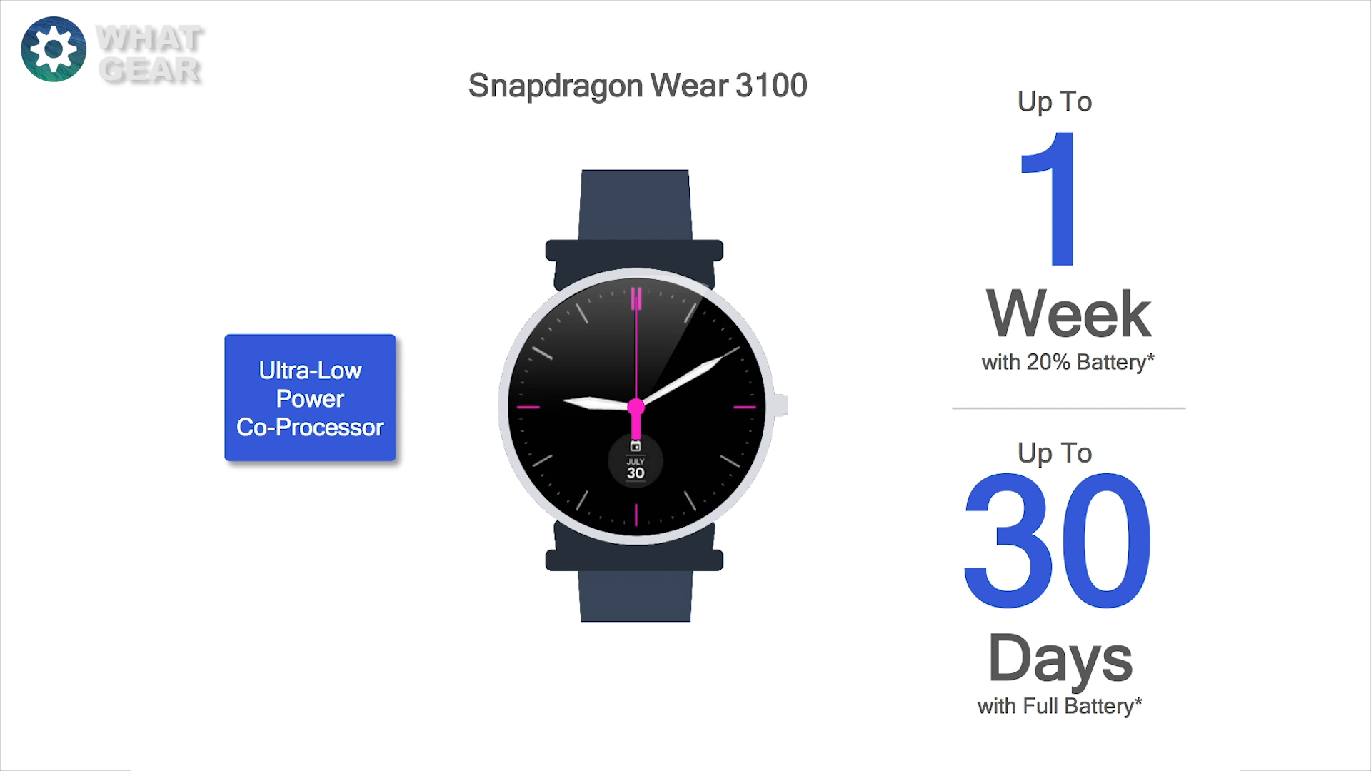 google wear snapdragon 3100.jpg