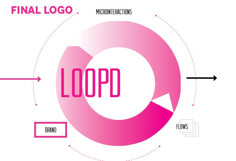 Loopd_6.15.2015_2314.jpg