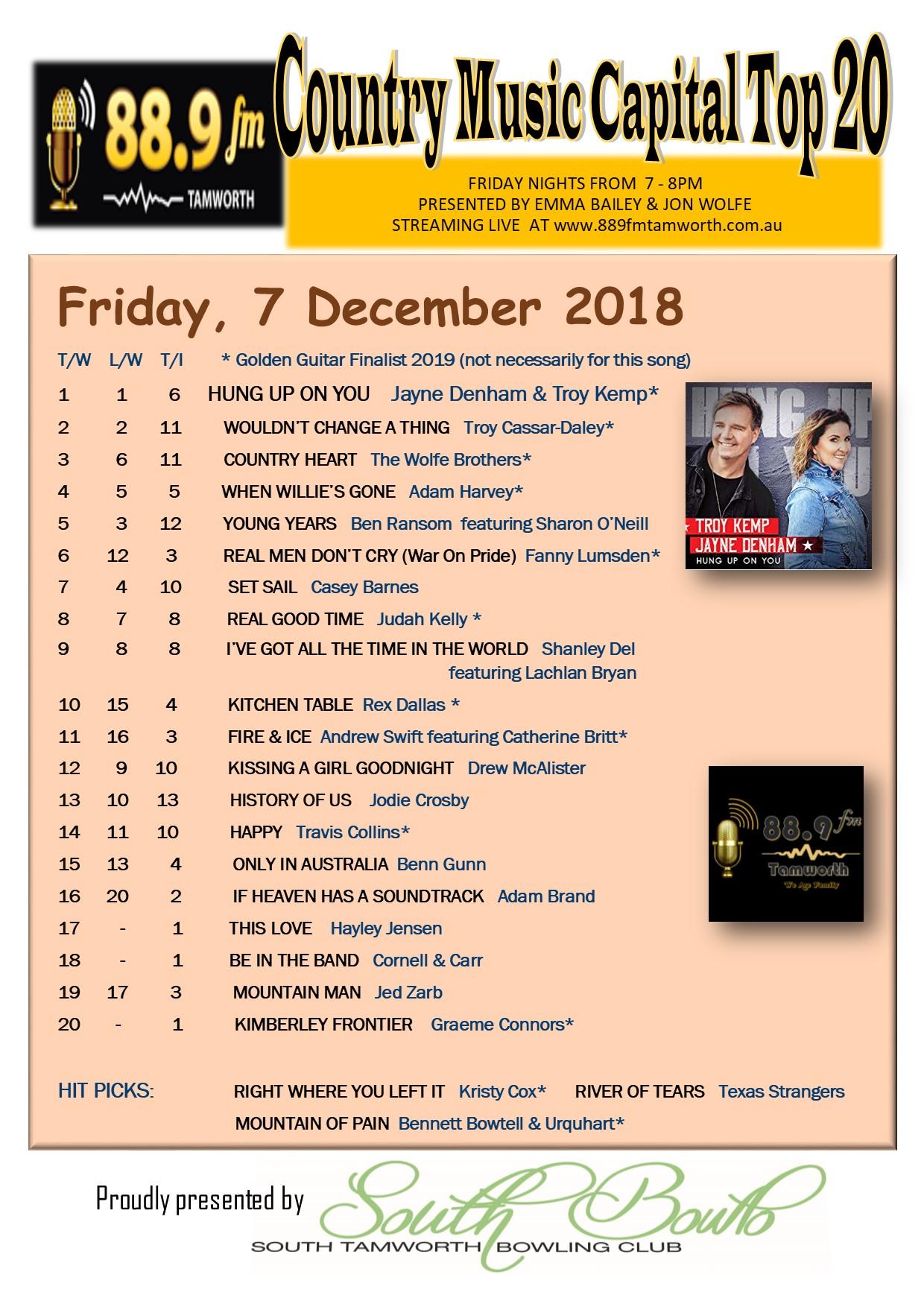 889FM Chart 7 Dec 2018 (1).jpg