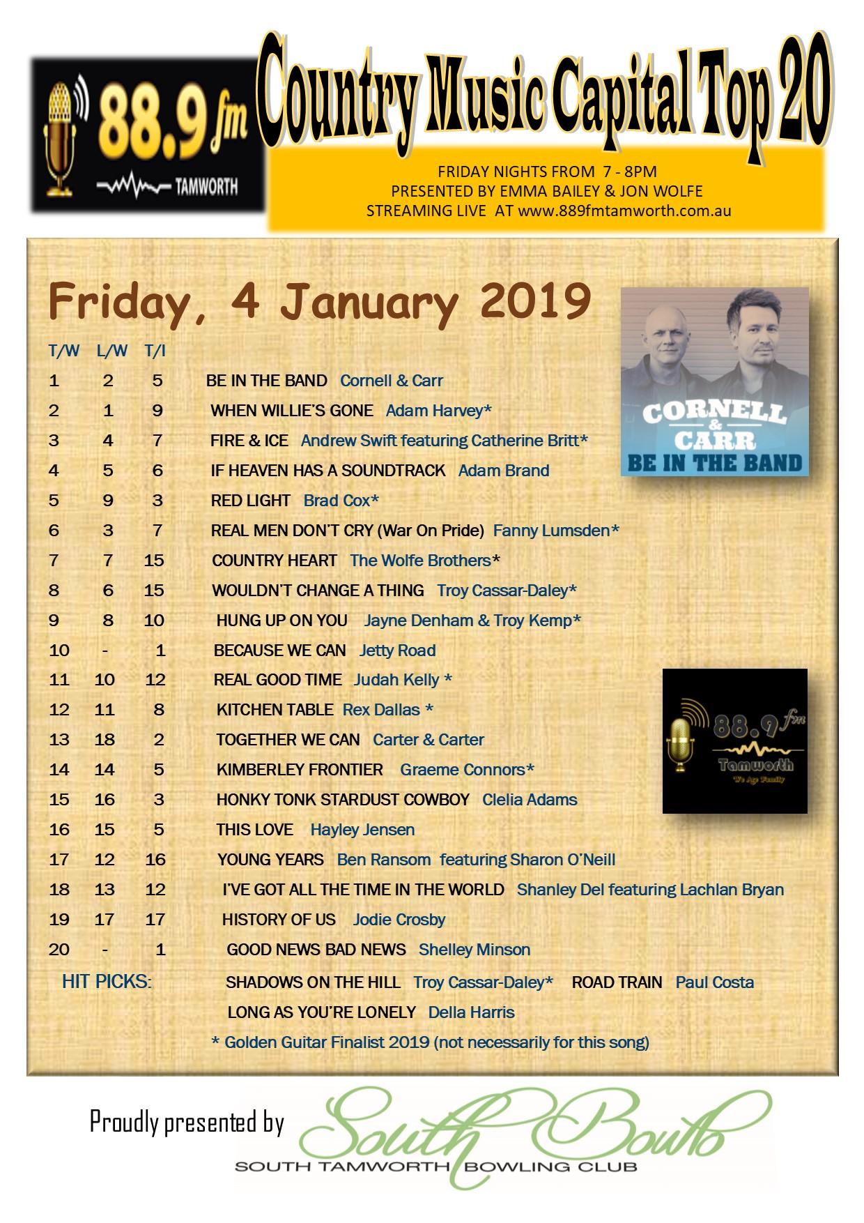 889FM Chart 4 Jan 2019.jpg