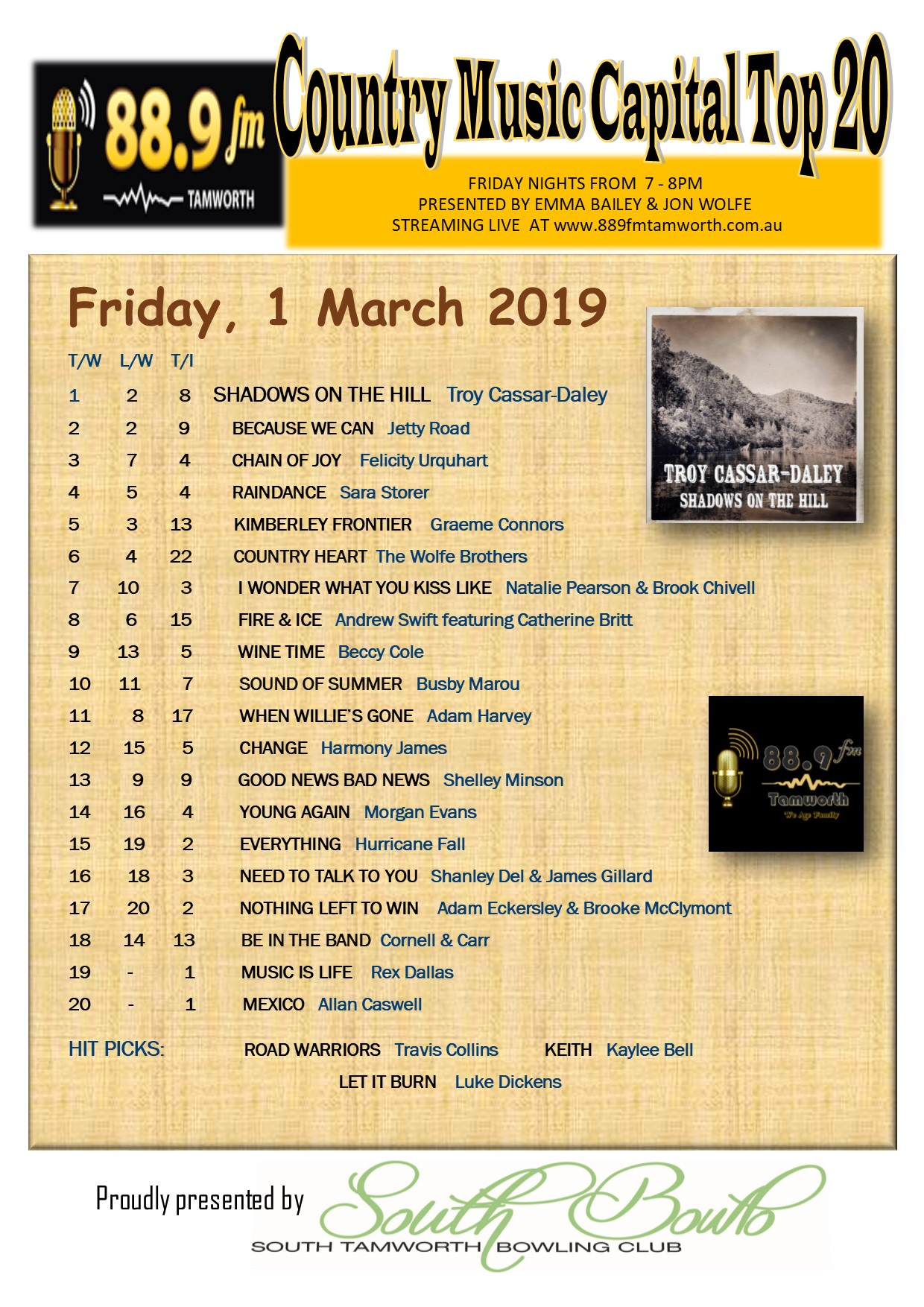 889FM Chart 1 March 2019 (1).jpg