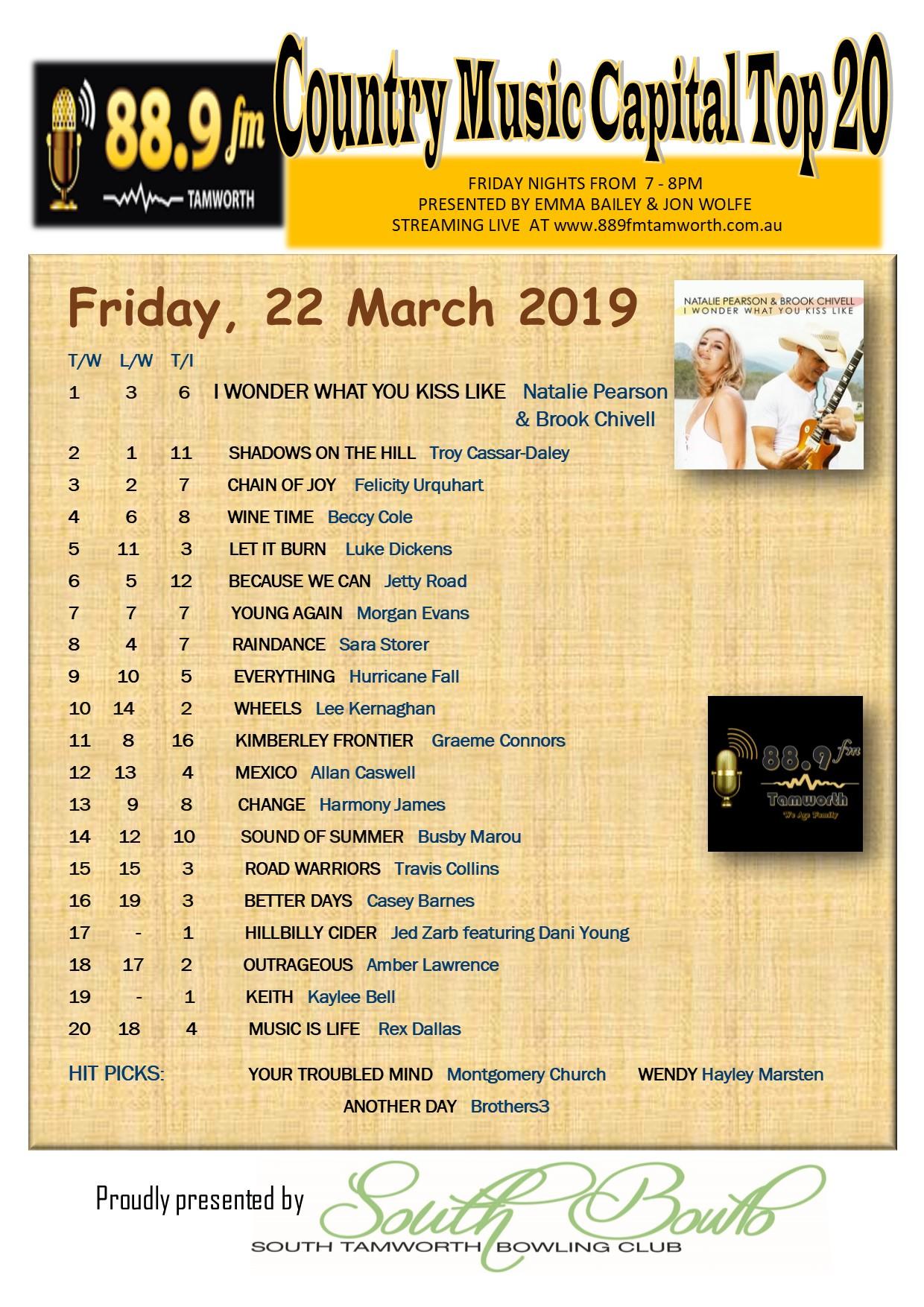 889FM Chart 22 March 2019.jpg