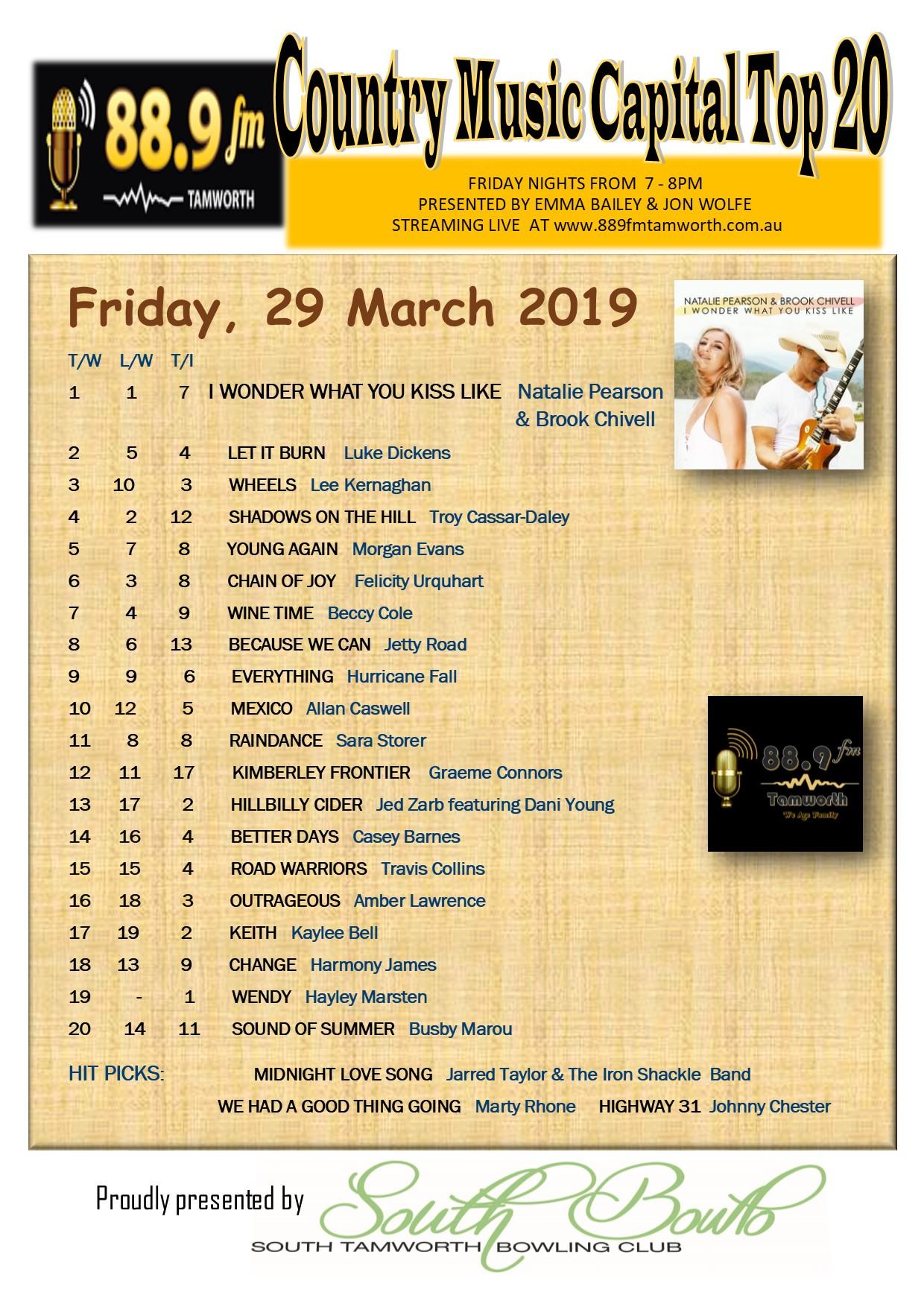 889FM Chart 29 March 2019.jpg