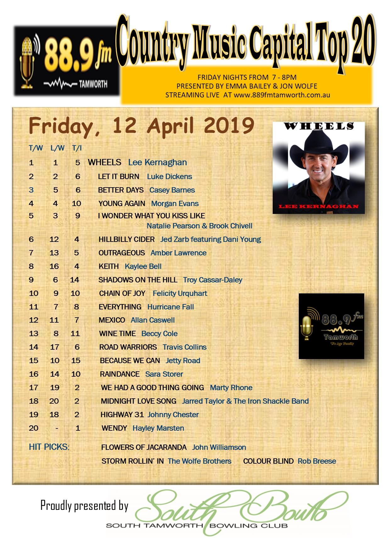 889FM Chart 12 april 2019.jpg