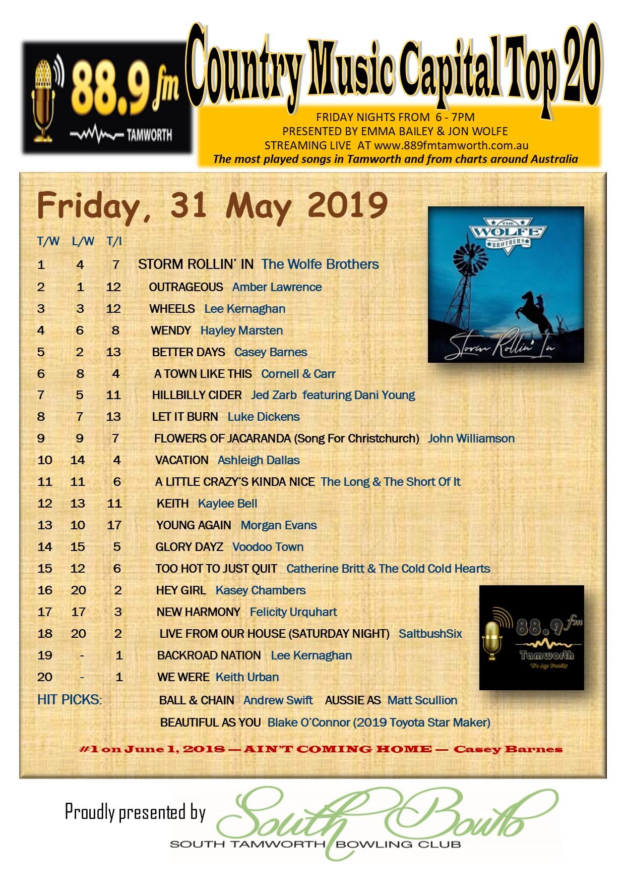 889FM Chart 31 May 2019.jpg