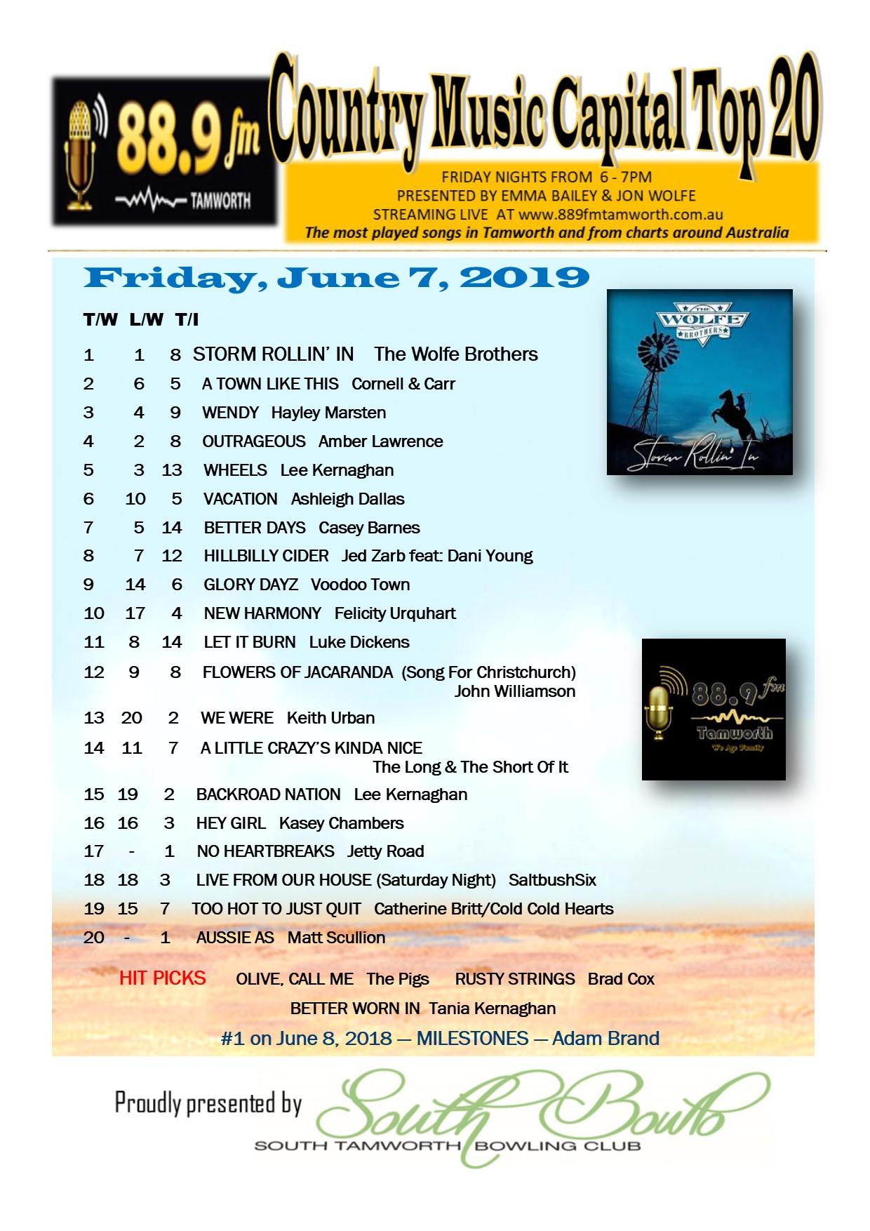 Top 20 Chart 7 June 2019.jpg