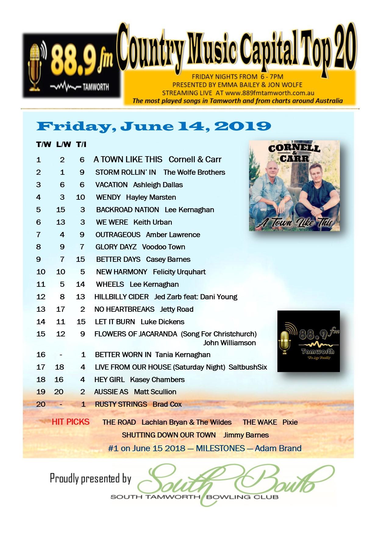 Top 20 Chart 14 June 2019.jpg