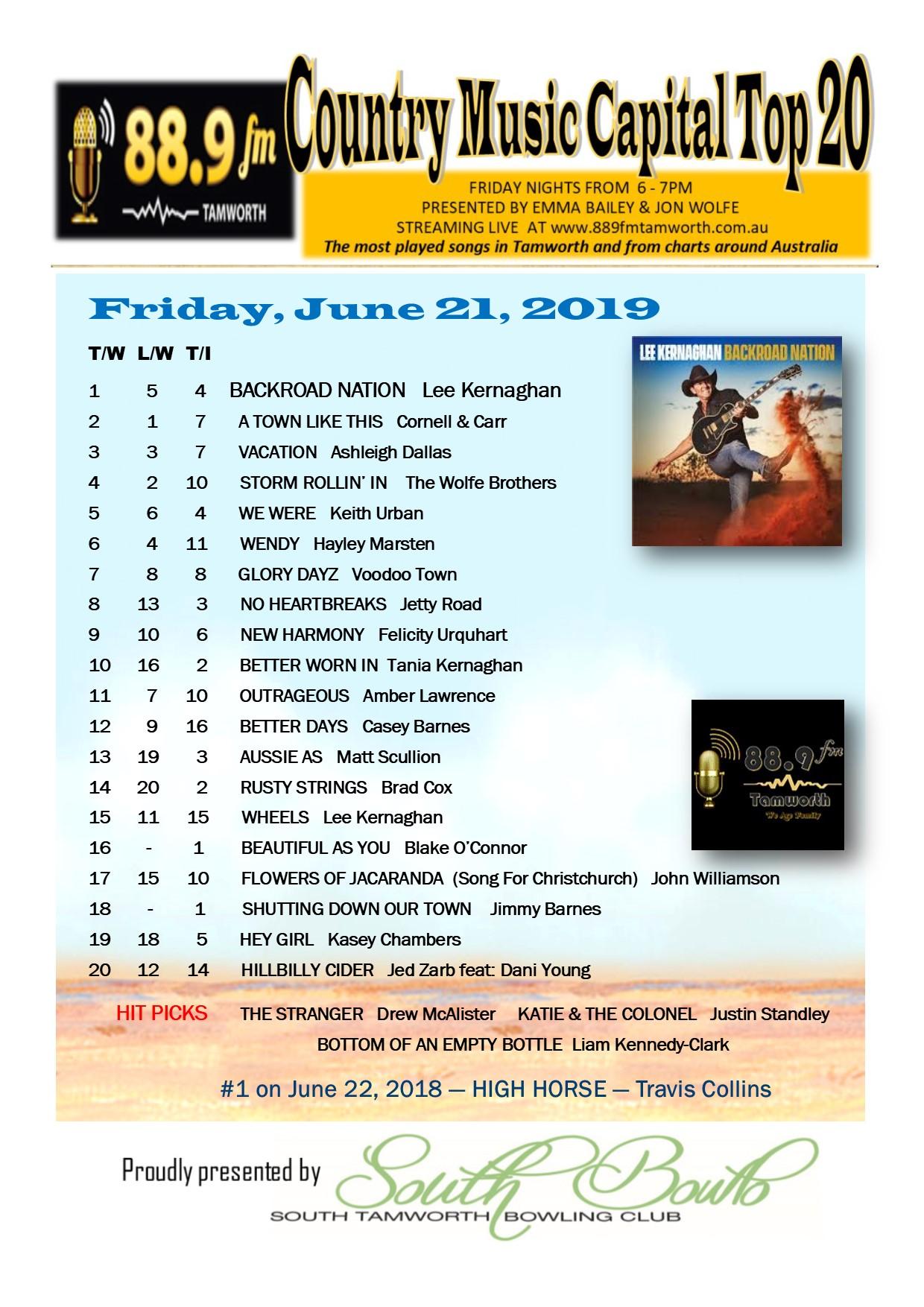 Top 20 Chart 21 June 2019.jpg