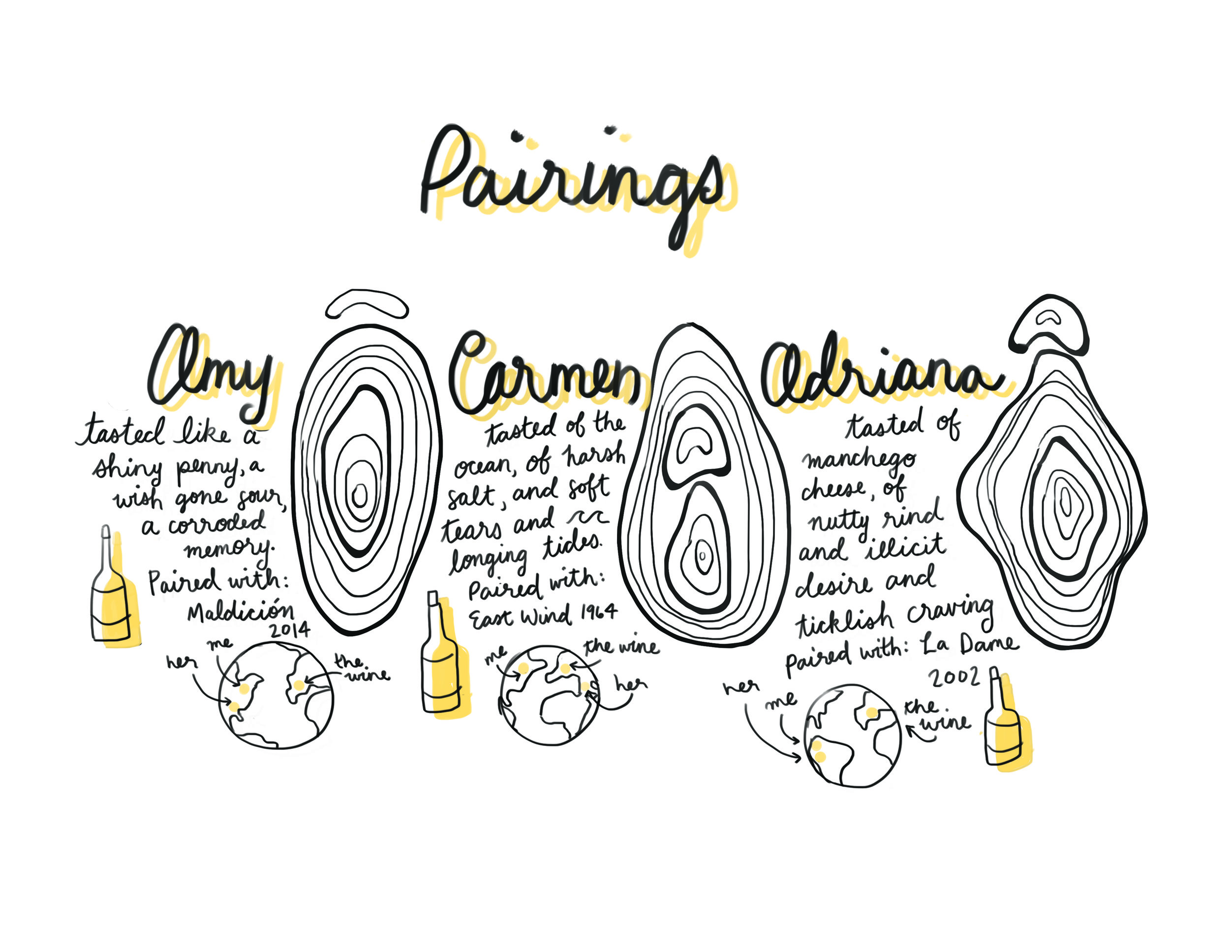 And, if you made it this far, topographical maps of vaginas and their respective wine pairings.