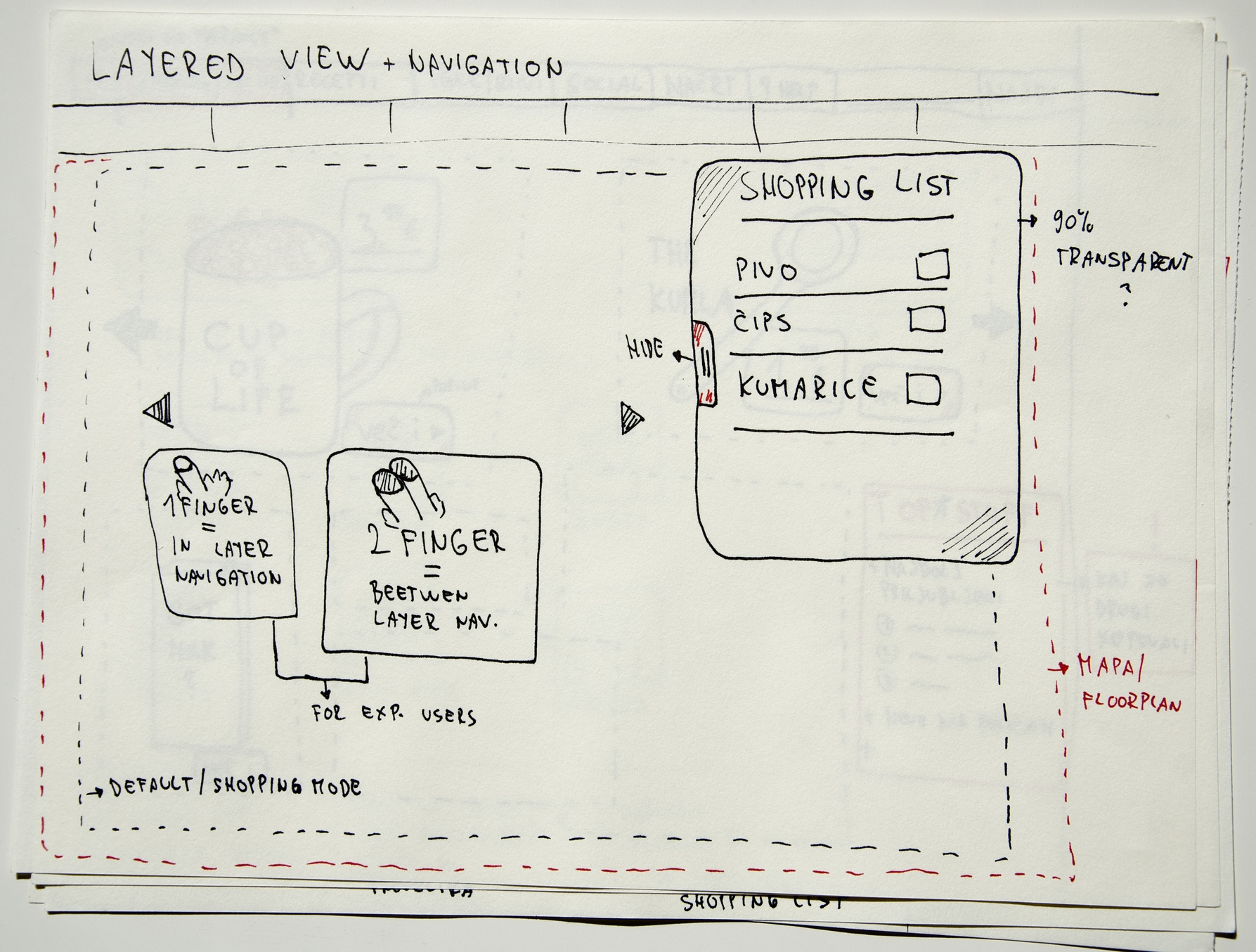 Layered View & Navigation