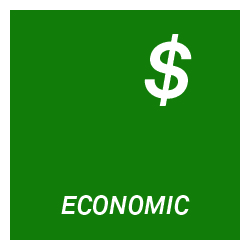 Economic - The pursuit of economic opportunity will remain a significant force for progress.