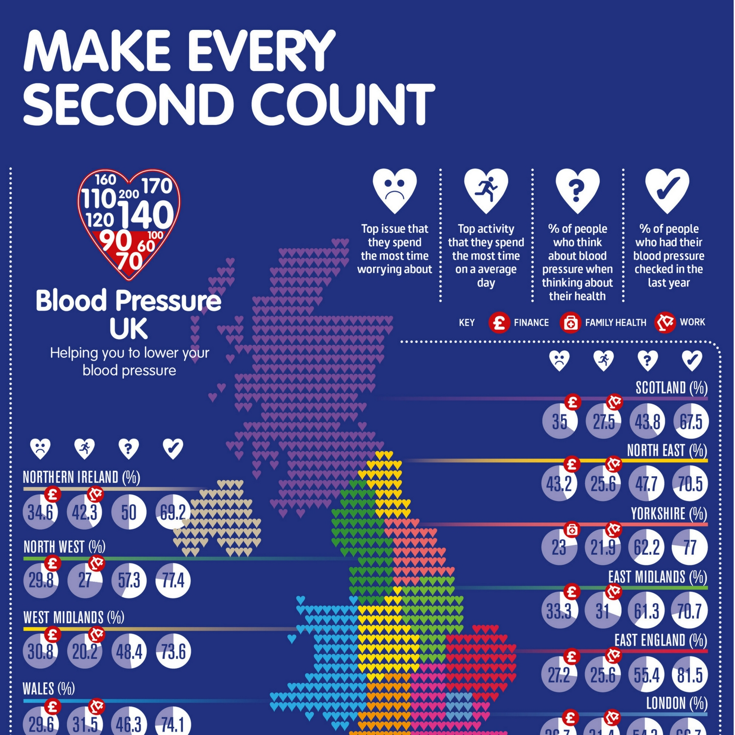 Blood Pressure UK charity.jpg