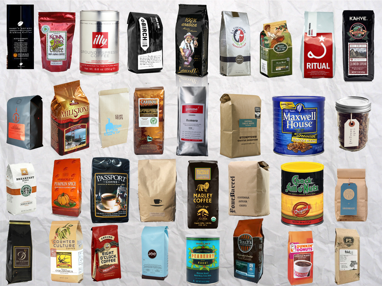 Different-Bags-of-Coffee.jpg