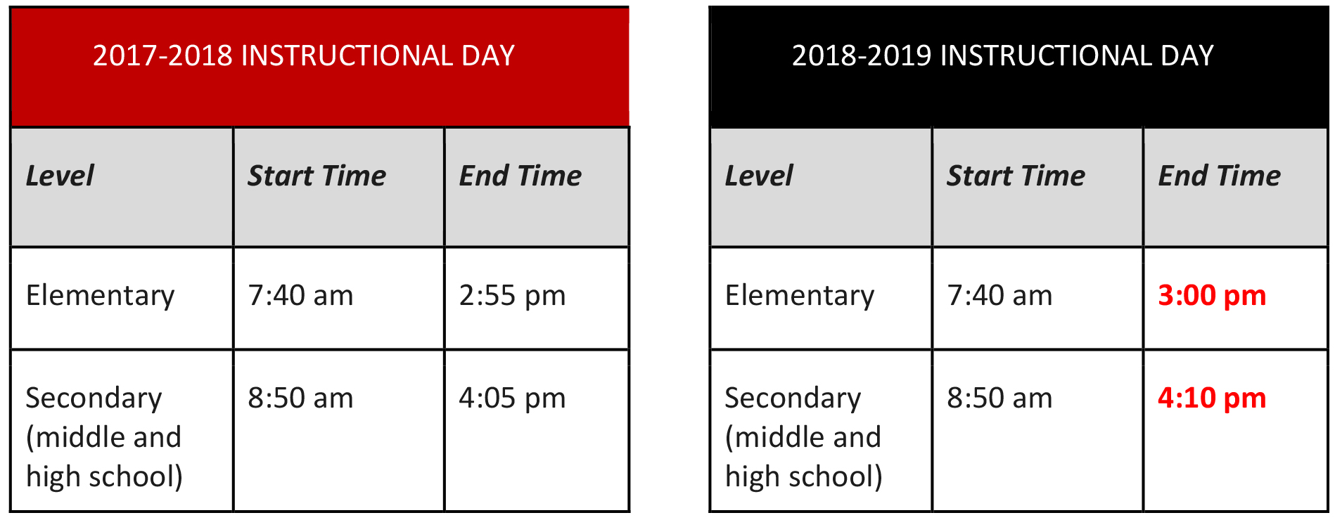 Five Minutes to Instructional Day Fall 2018_Graphic.jpg