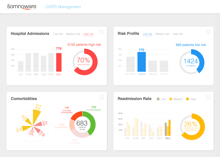 copd_dashboard.png