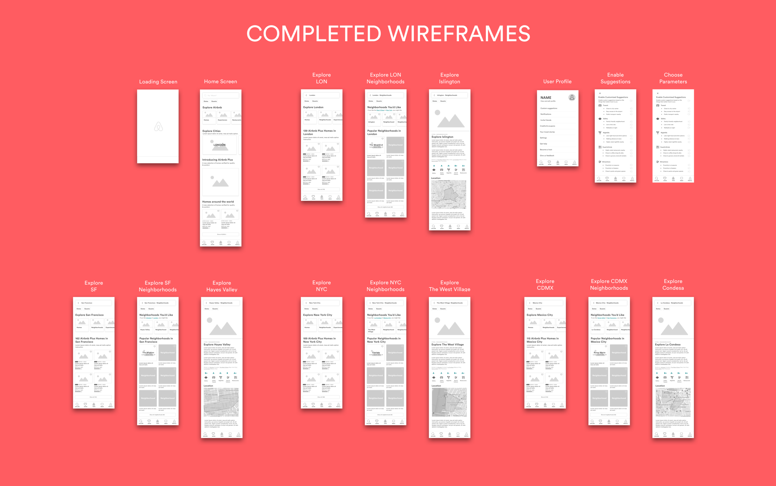 """Completed wireframe set for new """"Suggested Neighborhoods"""" feature"""