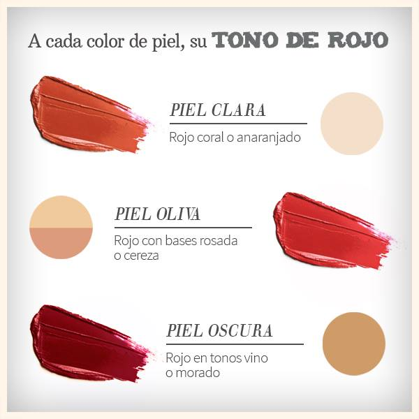 Red lip shades for different skin colors
