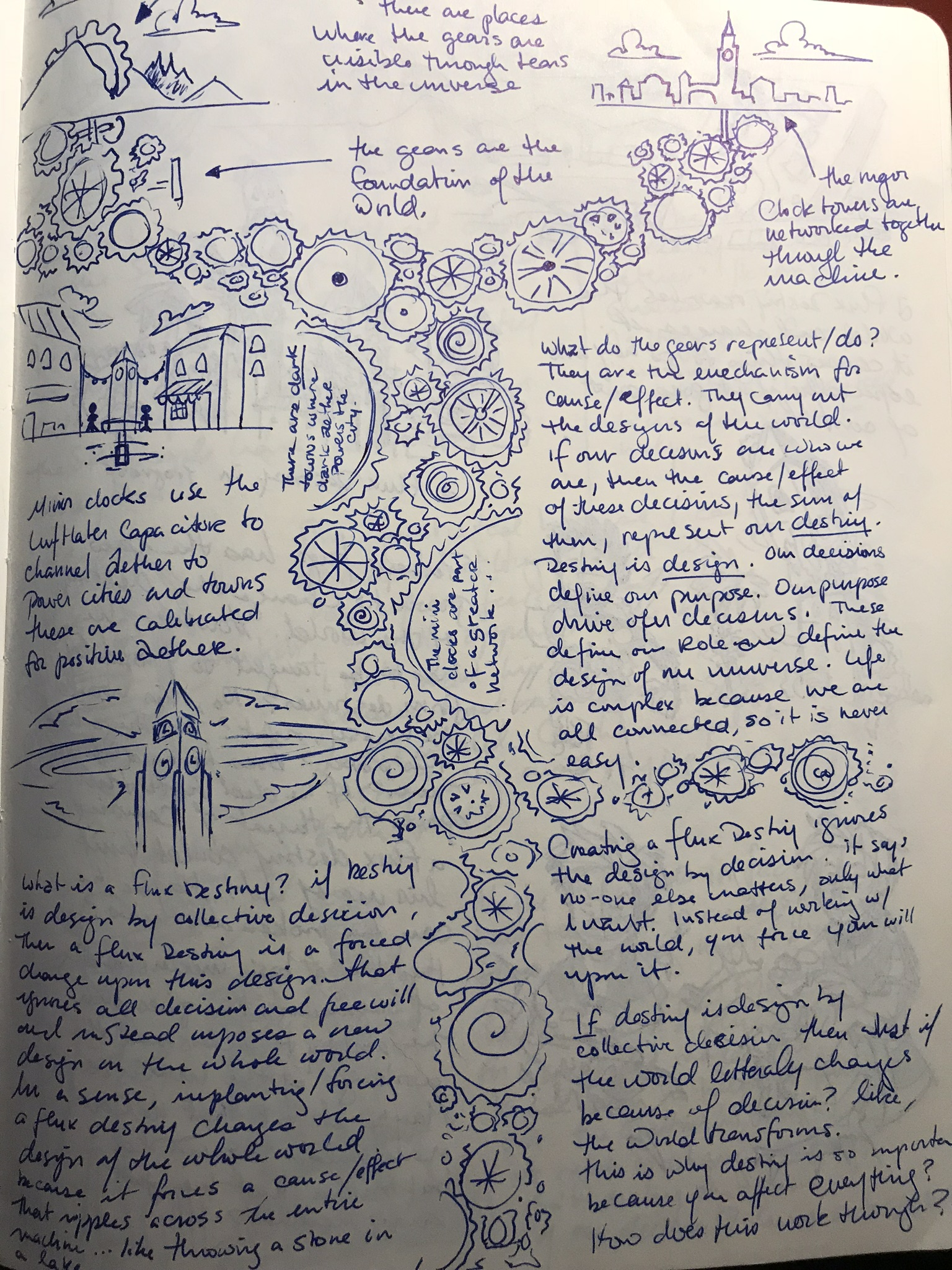 A page from one of Chris Moujaes' sketchbooks