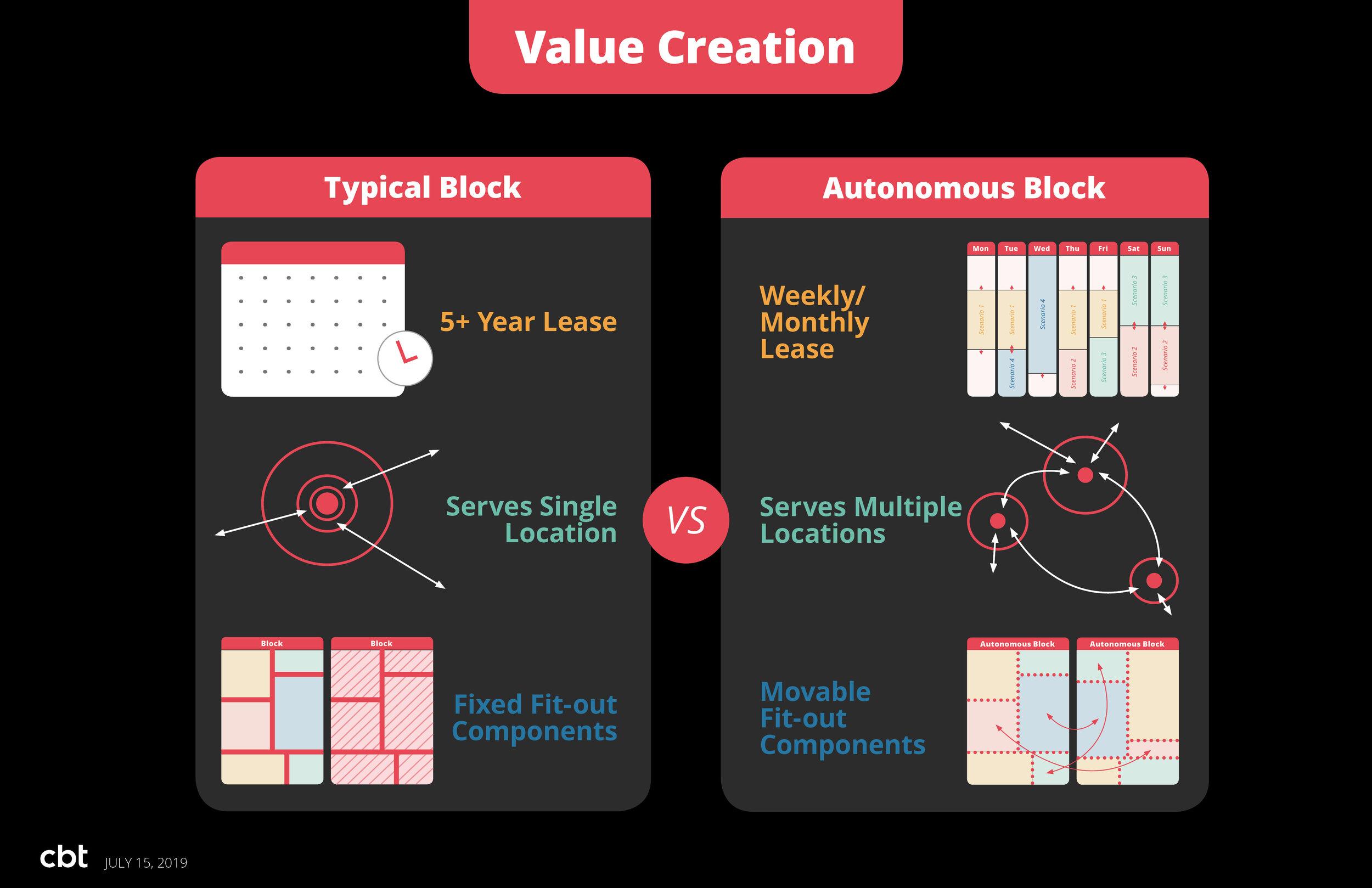 2019_07_14_Autonomous-Block_Presentation_V2_51.jpg