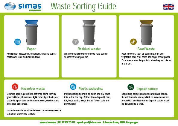 Engelsk - Waste Sorting Guide