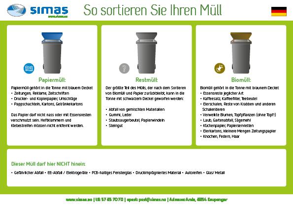 Tysk - So sortieren Sie Ihren Müll