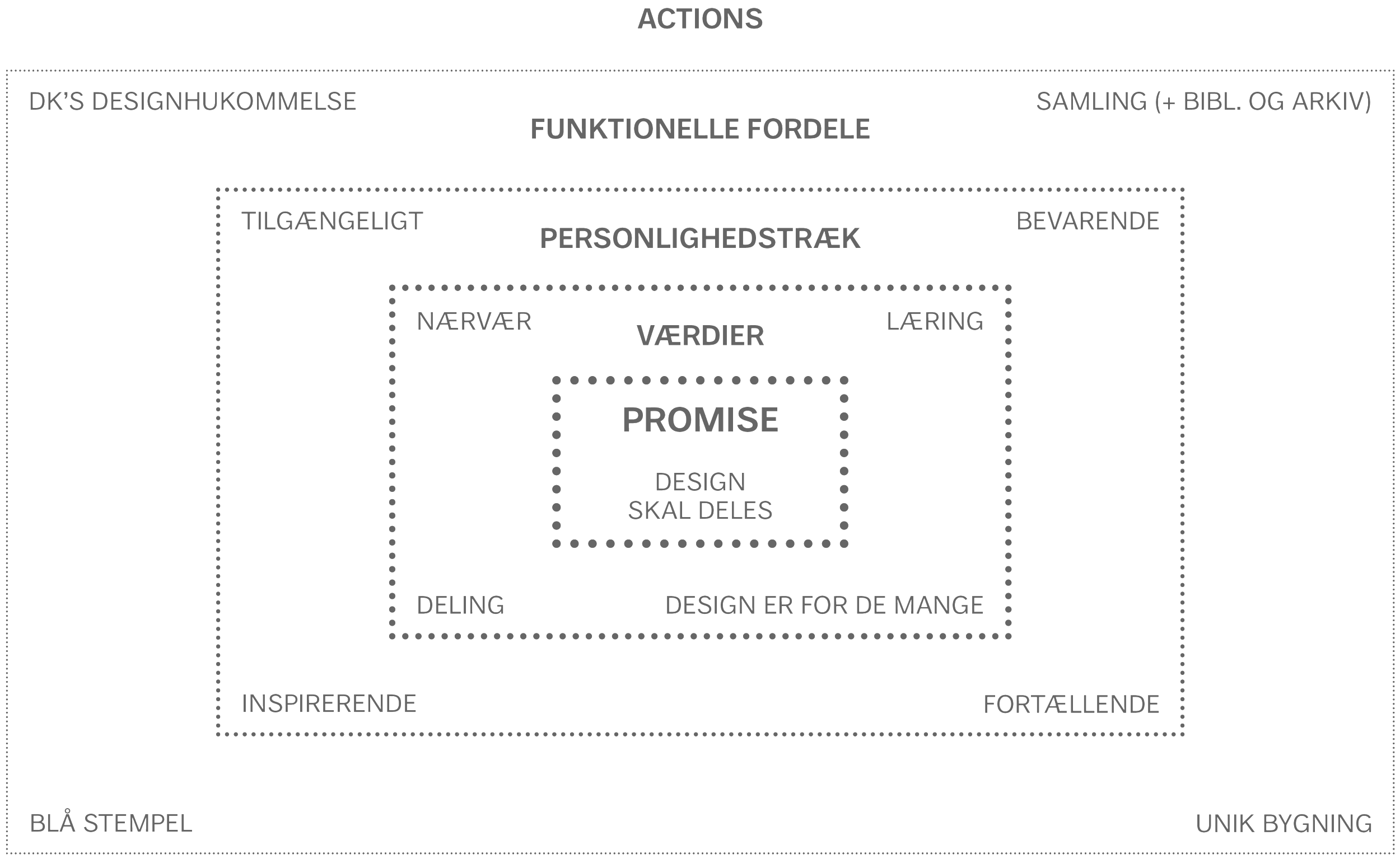 Dorte Mandrup_PowerPoint s 19a.jpg