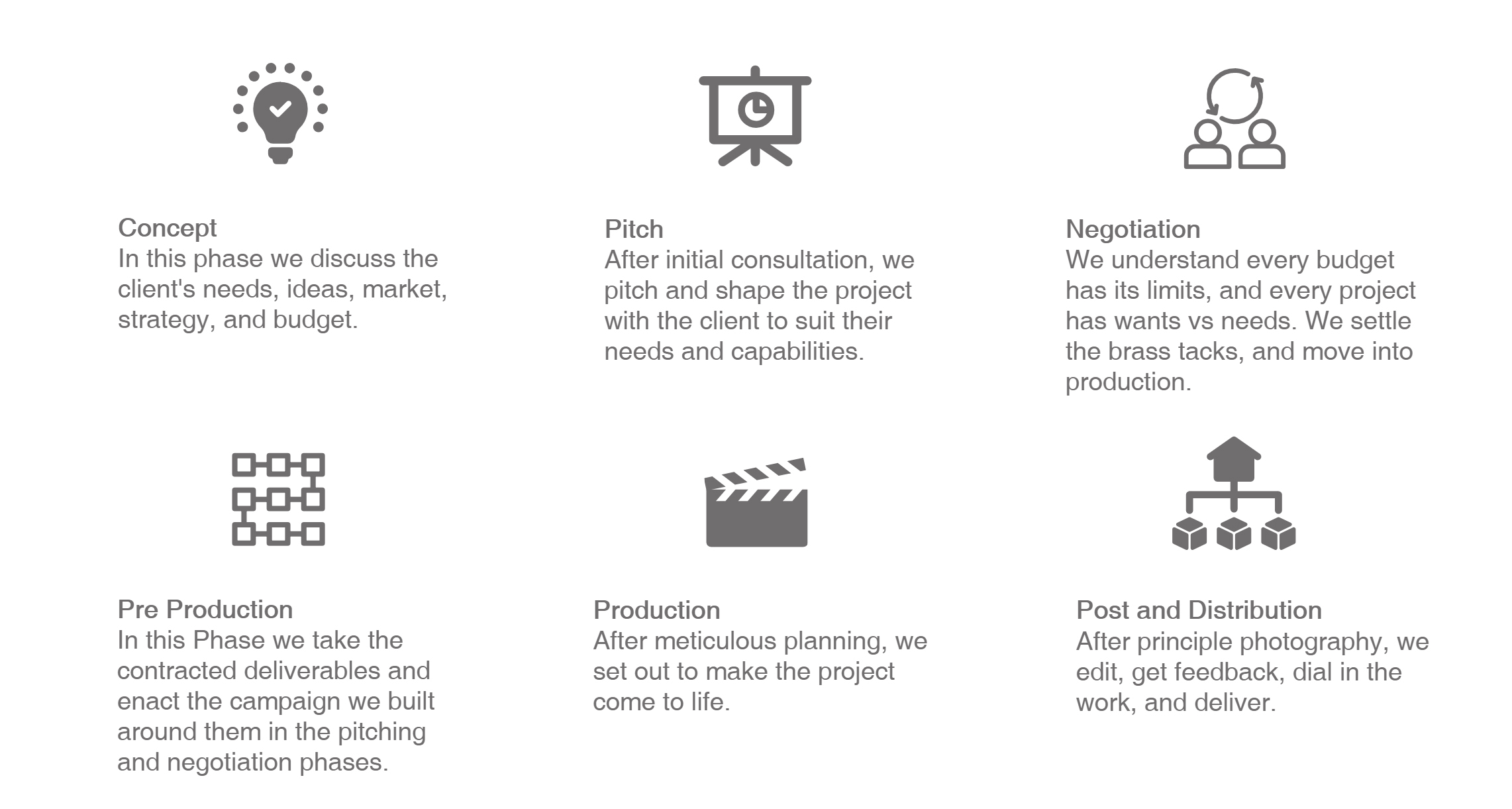 Production_Process_Icons.jpg