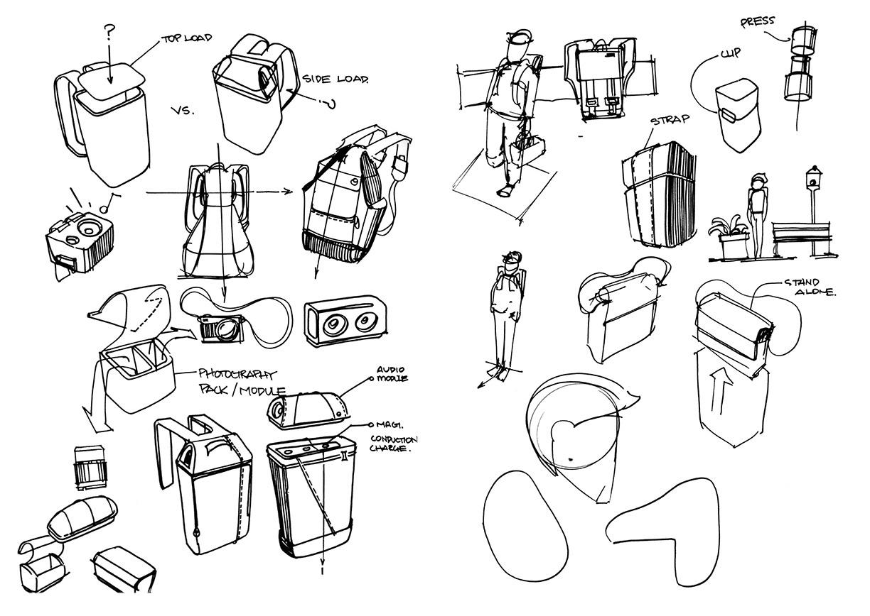 Kit&Ace Sketch2.jpg