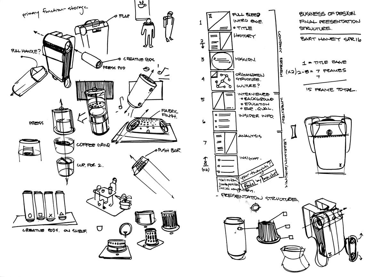 Kit&Ace Sketch4.jpg