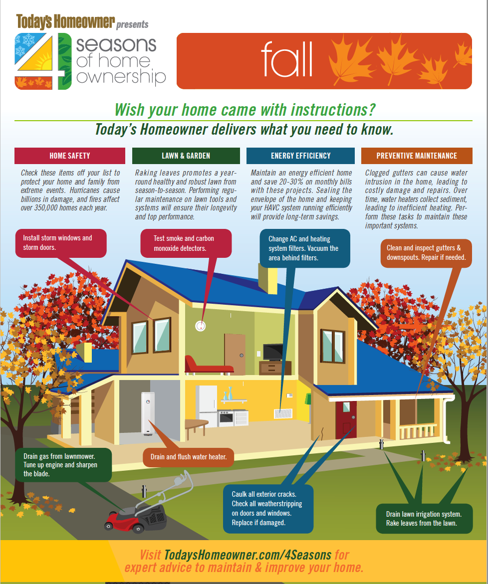 THO Fall Infographic.png