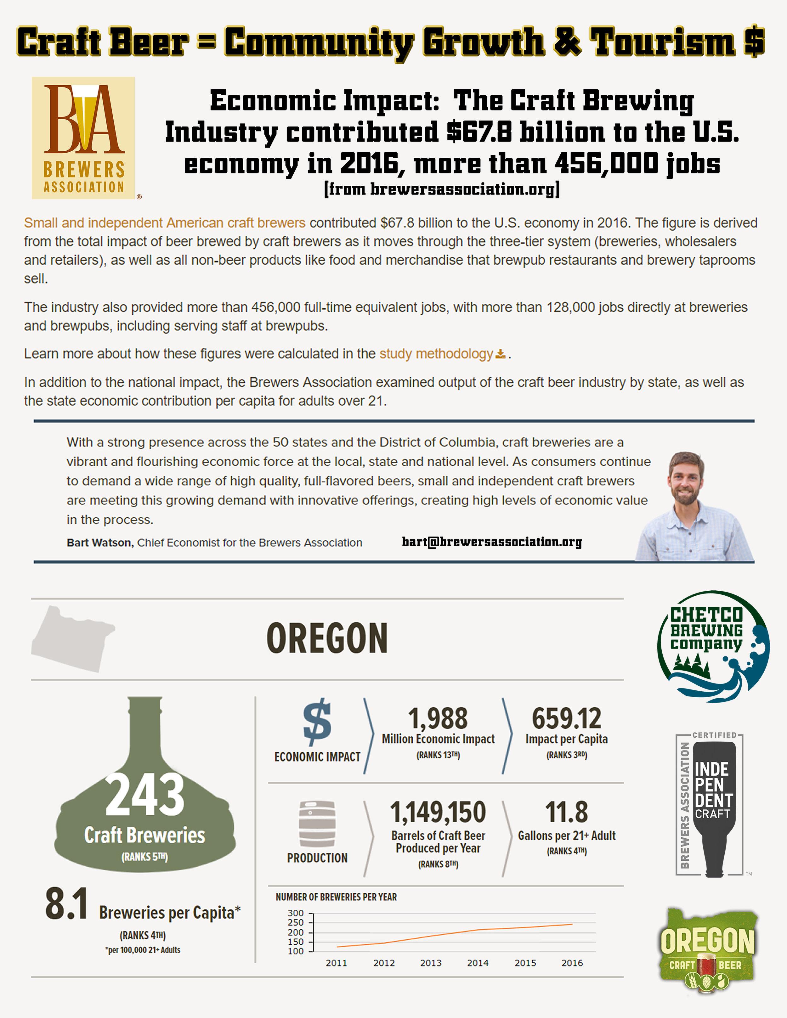 Craft Beer Economic Impact  flyer.jpg