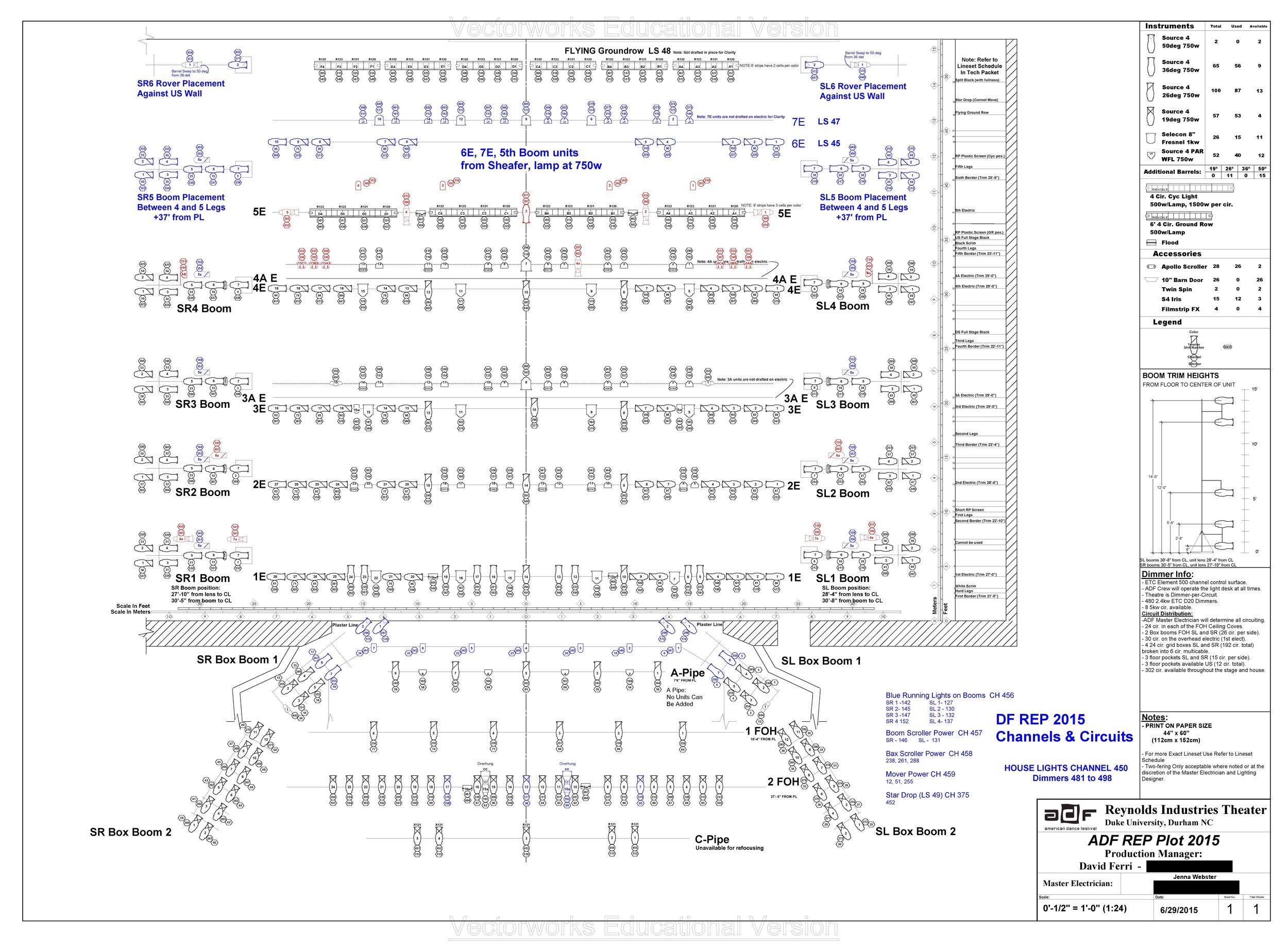 ADF- Footprints 2015 Plot