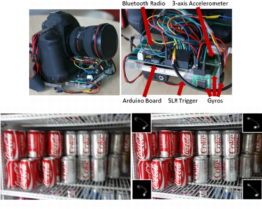 Image deblurring with inertial measurement sensors