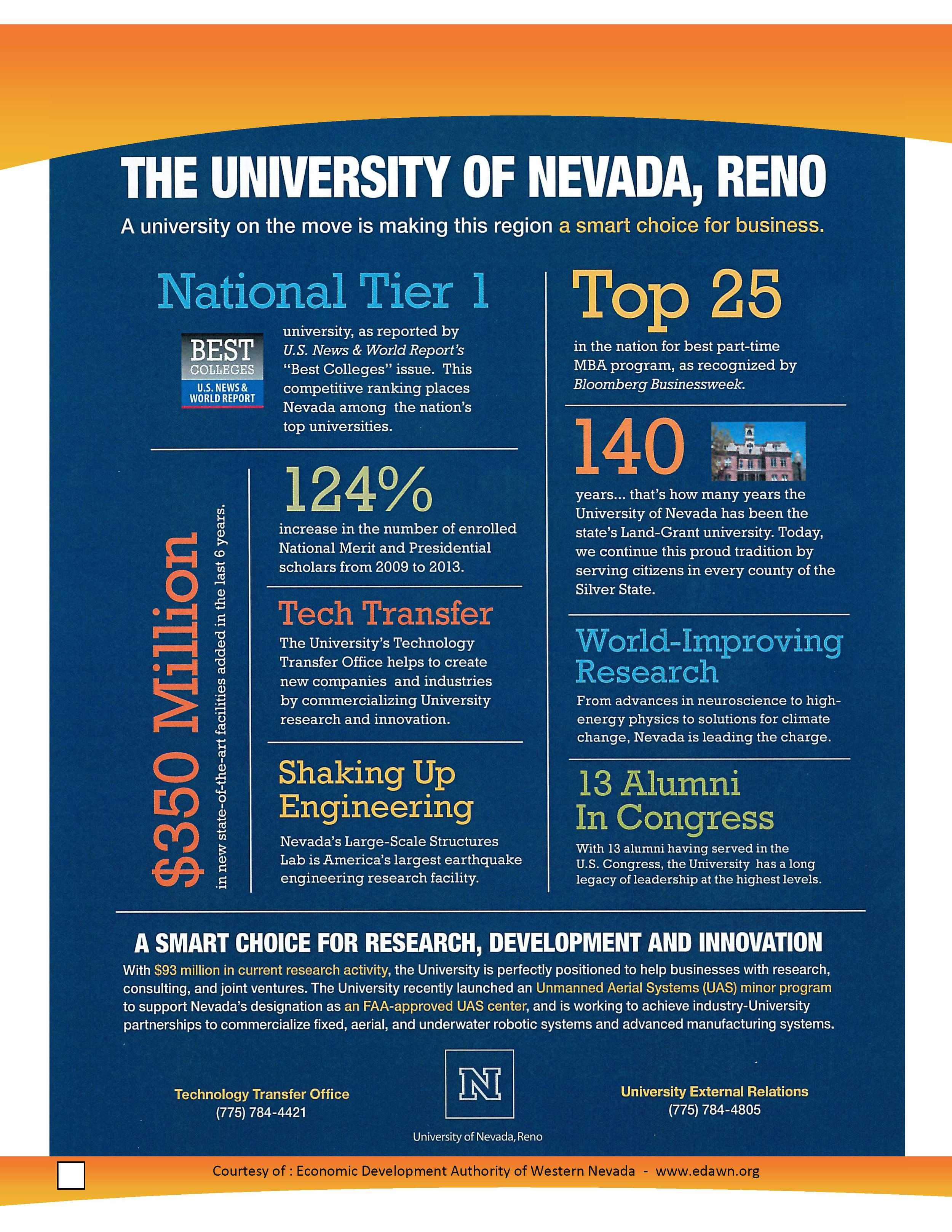 University of Nevada 2.jpg