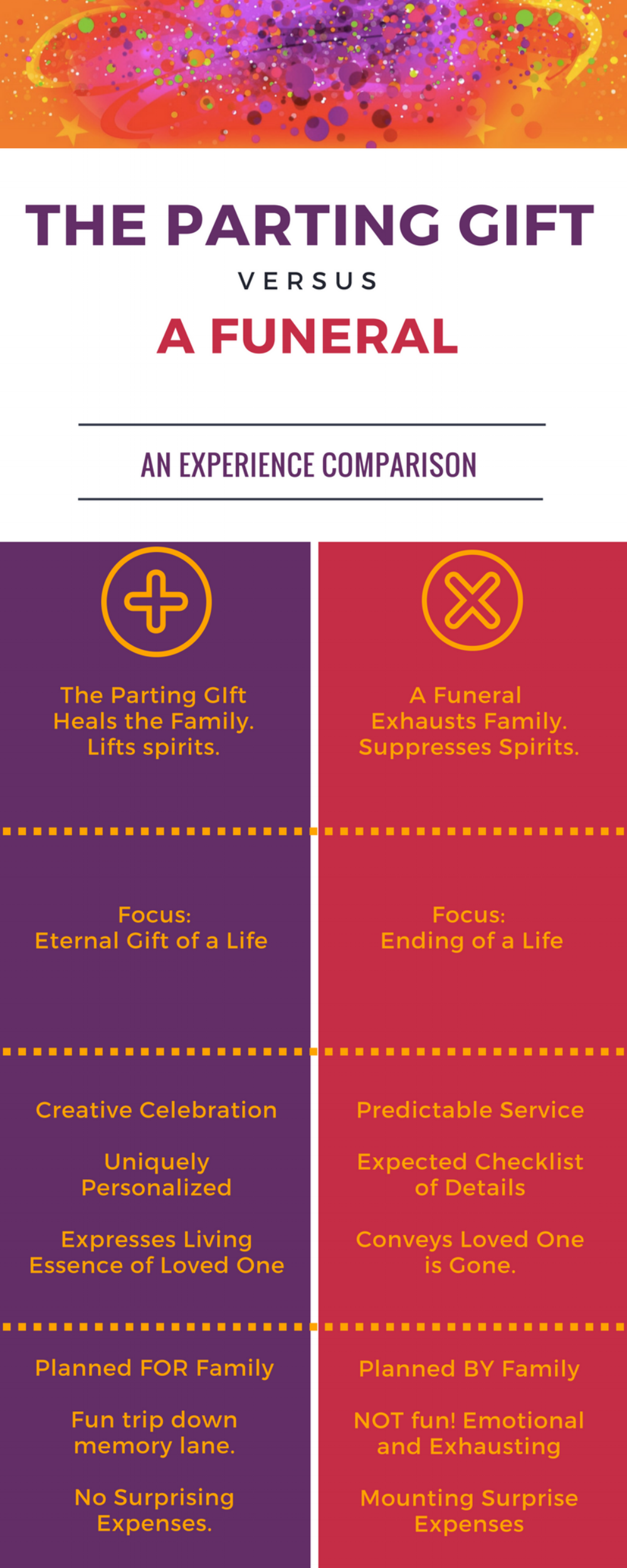 Parting Gift%2FFuneral Infographic.png