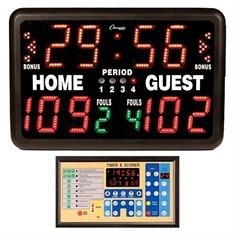 Indoor+AC+Powered+Multi+-+Portable+Scoreboard_P.jpg