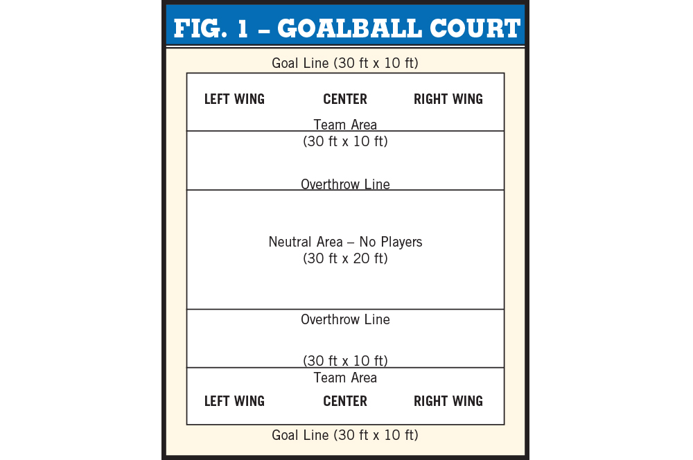 CB0706_Woodward_GoalBall_Figure1.jpg
