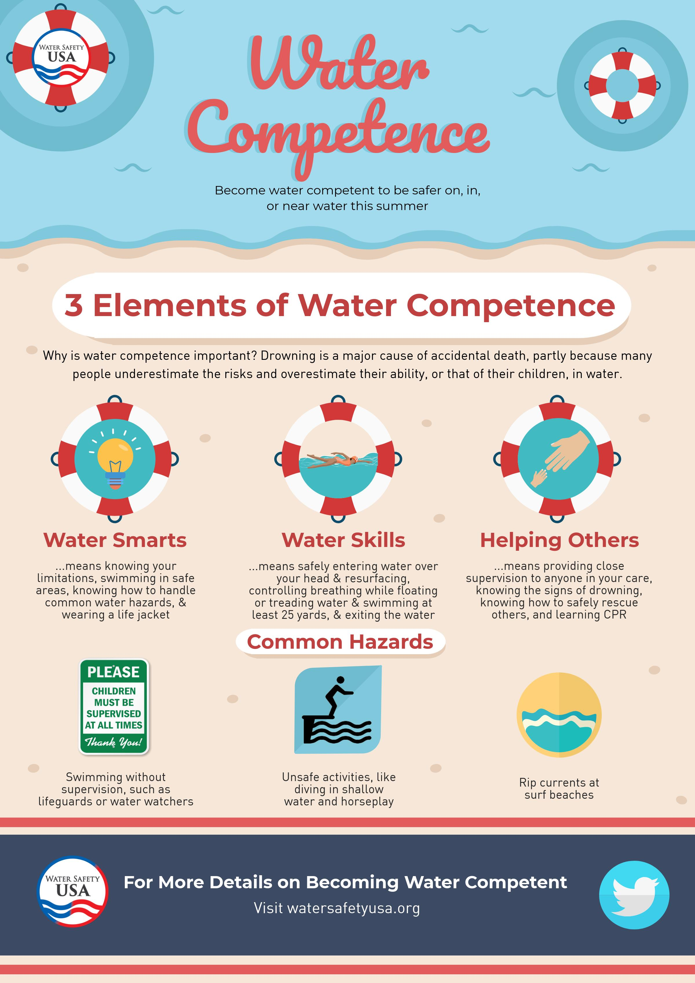 Water Competence.jpg