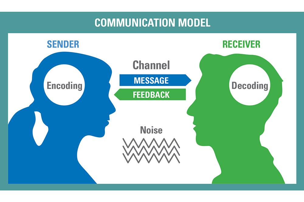 PRB1118_Garrett_Communication_Chart.jpg