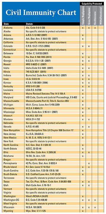 PRB919_Feigley_Liability_Chart.jpg